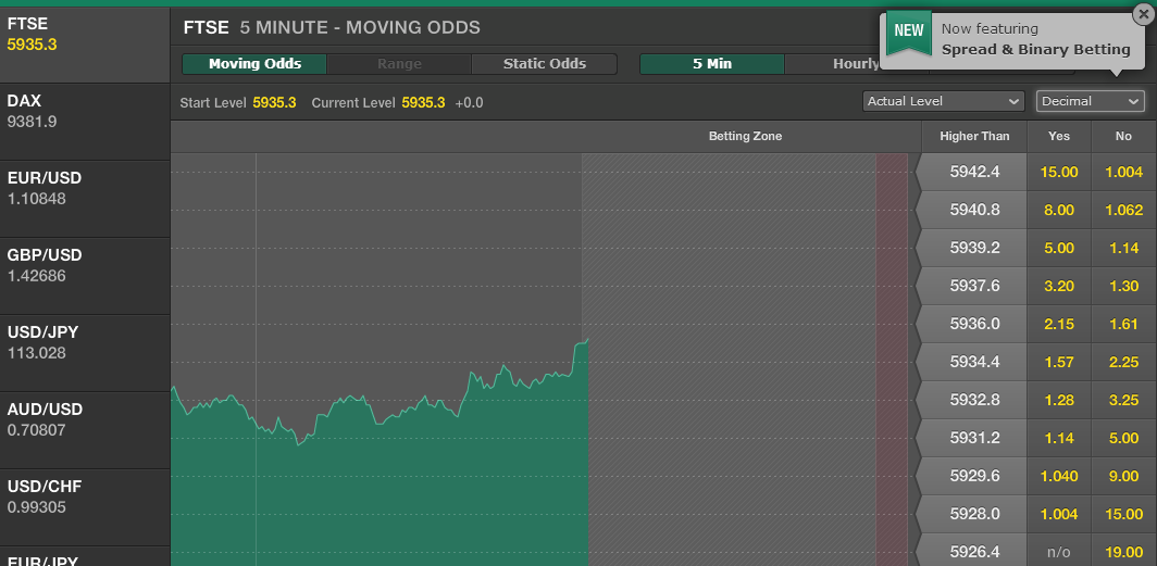bet365 financials
